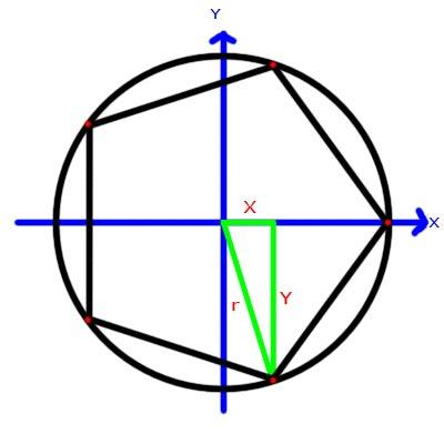 Stern X-Y Koordinaten
